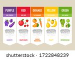 eat a rainbow of fruits and... | Shutterstock .eps vector #1722848239