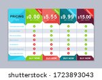 pricing table design. simple...