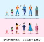 man and woman life cycle age... | Shutterstock .eps vector #1723941259
