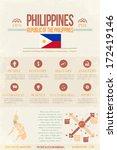 nation concept infographics... | Shutterstock .eps vector #172419146