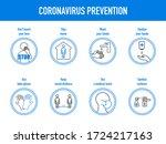 the prevention of coronavirus   ... | Shutterstock .eps vector #1724217163