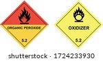 organic peroxide  oxidizer... | Shutterstock .eps vector #1724233930
