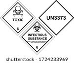 toxic  infectous substance... | Shutterstock .eps vector #1724233969