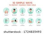 ten simple ways to protect... | Shutterstock .eps vector #1724835493