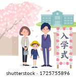 this is a scene of attending an ... | Shutterstock .eps vector #1725755896
