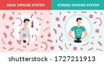 immune system vector. health... | Shutterstock .eps vector #1727211913
