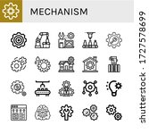mechanism simple icons set.... | Shutterstock .eps vector #1727578699