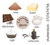 set of chocolate sauce... | Shutterstock .eps vector #1727674756