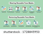 wearing and removing reusable... | Shutterstock .eps vector #1728845953