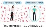 immune system vector. health... | Shutterstock .eps vector #1729802326