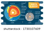 earth and moon labeled cross... | Shutterstock .eps vector #1730107609