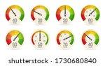Dial Speedometers  Barometers...