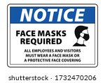 Notice Face Mask Required Sign...