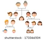 family tree | Shutterstock .eps vector #173366504