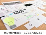 web design and development....