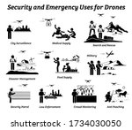 drone usage and applications... | Shutterstock .eps vector #1734030050