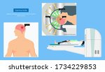 gamma knife tumor cancer treat... | Shutterstock .eps vector #1734229853
