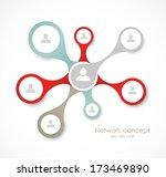 social network concept | Shutterstock .eps vector #173469890