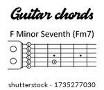 The Basic Guitar Chord F Minor...