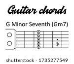 The Basic Guitar Chord D Minor...