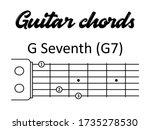 The Basic Guitar Chord G...