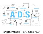 ads word concepts banner....
