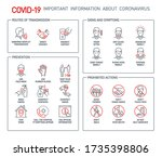 routes of transmission  signs... | Shutterstock . vector #1735398806