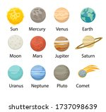 planet solar system icons flat...   Shutterstock .eps vector #1737098639