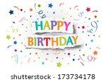 Happy Birthday Greetings On...