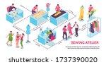 isometric sewing studio... | Shutterstock .eps vector #1737390020