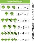 subtraction for kids. cartoon... | Shutterstock .eps vector #1737716480