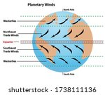 planetary wind directions and... | Shutterstock .eps vector #1738111136