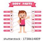 happy cute kid girl body part...
