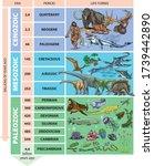 illustration of geological time ... | Shutterstock .eps vector #1739442890