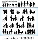 editable set of family... | Shutterstock . vector #174028820