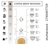 Coffee Infographic Icons. Set...