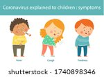 covid 19 symptoms explained to... | Shutterstock .eps vector #1740898346