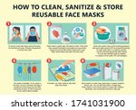 How To Clean  Sanitize And...
