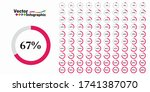 percentage pink circle diagram. ...