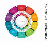 infographic circular chart...   Shutterstock .eps vector #1742037719
