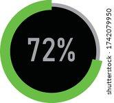 black and green circle...