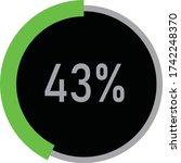 green circle percentage showing ...