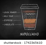 vector chalk drawn sketch of... | Shutterstock .eps vector #1742365610