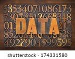 data word in vintage... | Shutterstock . vector #174331580