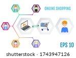 online shopping. stay home.... | Shutterstock .eps vector #1743947126