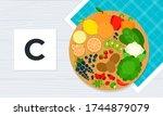 vitamin c vector flat... | Shutterstock .eps vector #1744879079