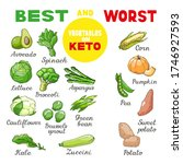 vector illustration of low carb ... | Shutterstock .eps vector #1746927593