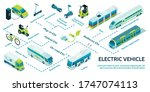 electric transport isometric... | Shutterstock .eps vector #1747074113