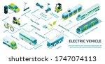 electric transport isometric... | Shutterstock .eps vector #1747074113