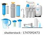 water filters. countertop ...